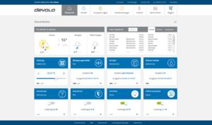 Devolo Smart Home System Webinterface