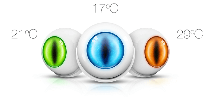 Fibaro 4-in-1 Multisensor