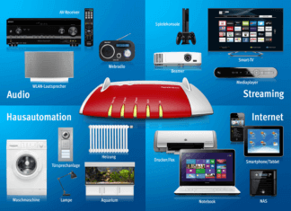 Fritzbox Smarthome kompatible Geräte