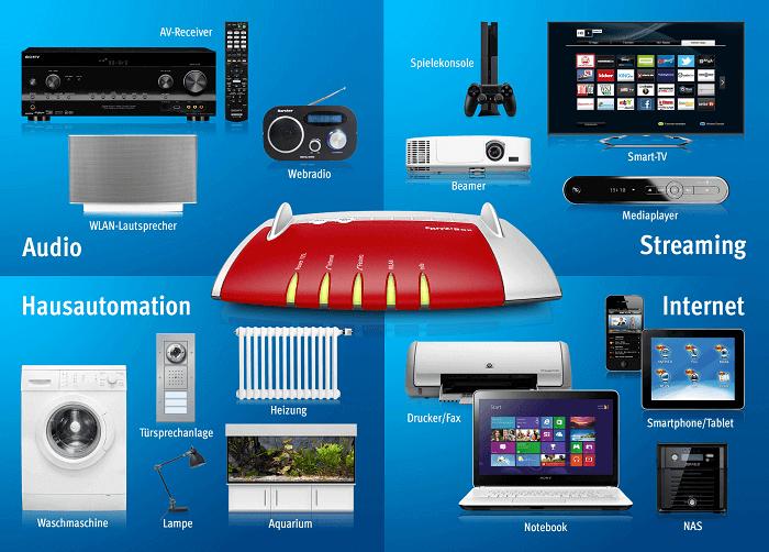 fritzbox smarthome kompatible ger te smart and home. Black Bedroom Furniture Sets. Home Design Ideas