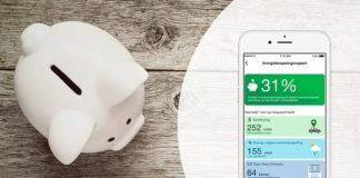 Smart Home Geld sparen